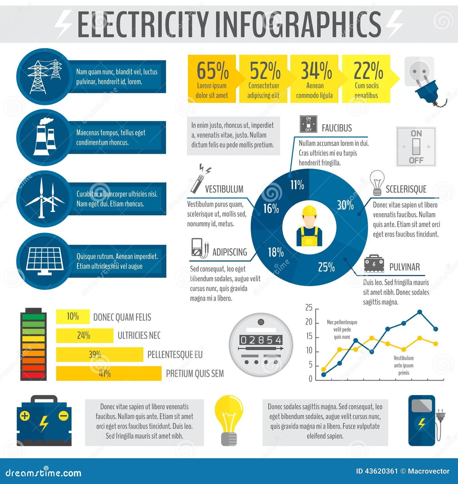 Electricidad infographic
