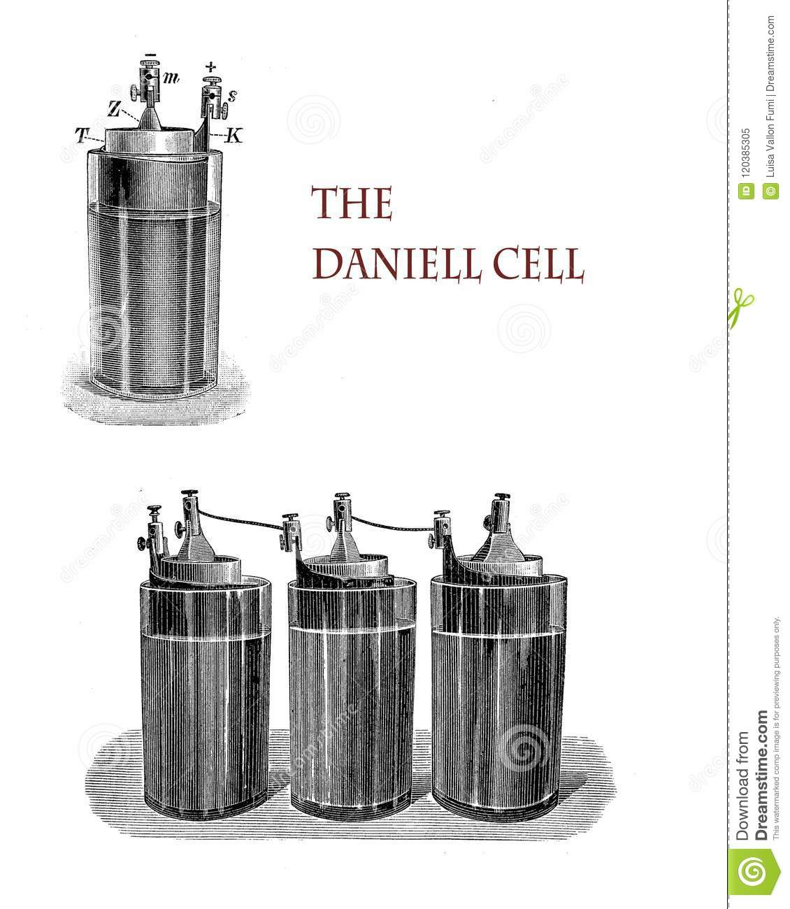 daniell cell in lab