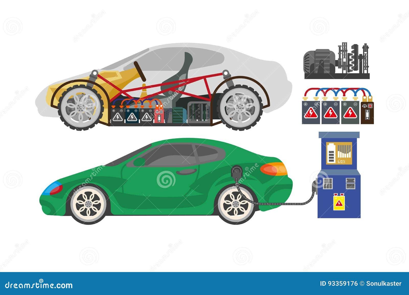 Electrocar Or Electric Car Automobile Vehicle Mechanism Details Vector Flat Design Stock Vector Illustration Of Mechanics Part 93359176