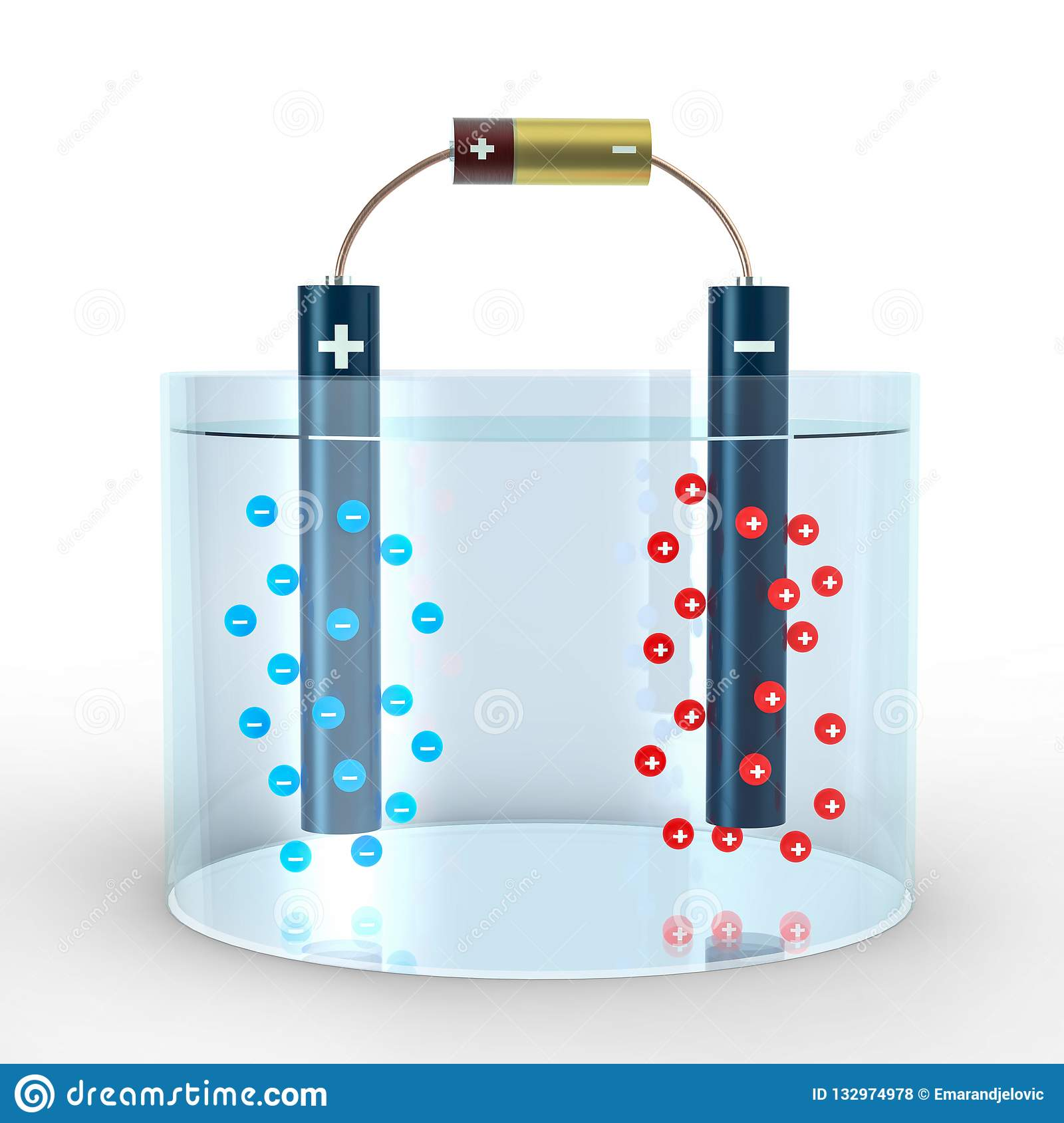 Electrolysis Process Of Water With Anode And Cathode In