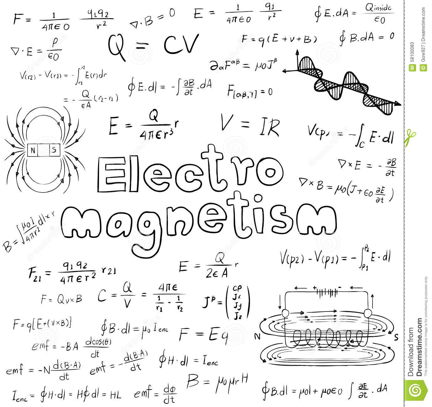 Electromagnetism Electric Magnetic Law Theory And Physics ...