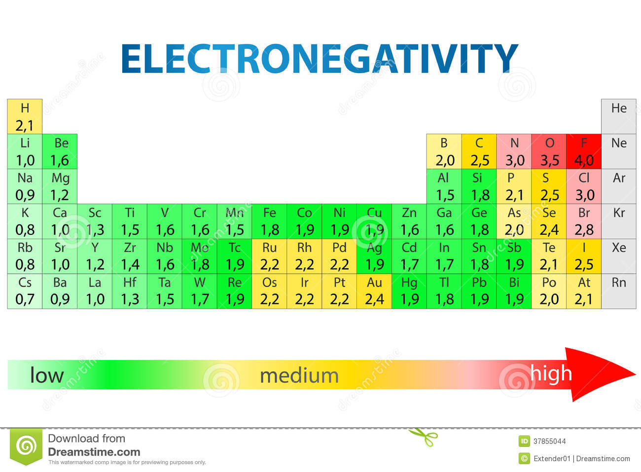 Electronegativity periodic table stock photo image 37855044 royalty free stock photo download electronegativity periodic table gamestrikefo Images