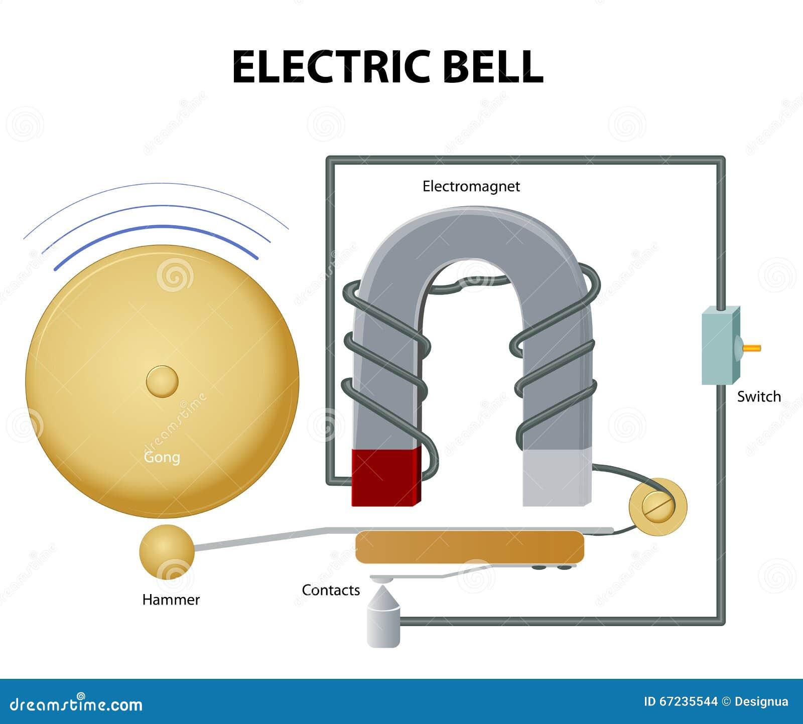 Electric Piston Diagram Electrical Wiring Block Bell Hydraulic Cylinder Car
