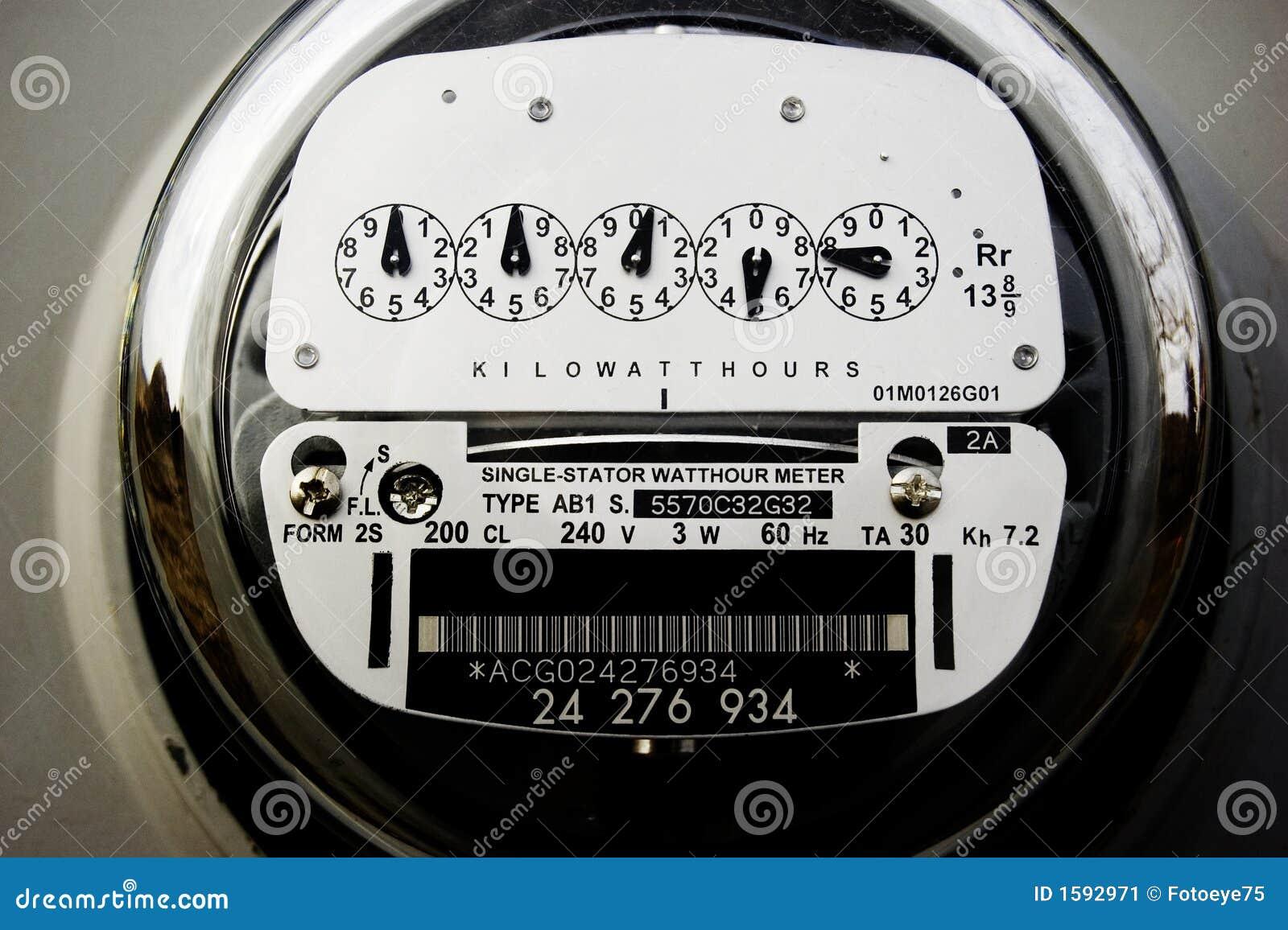 Elektrische Meter