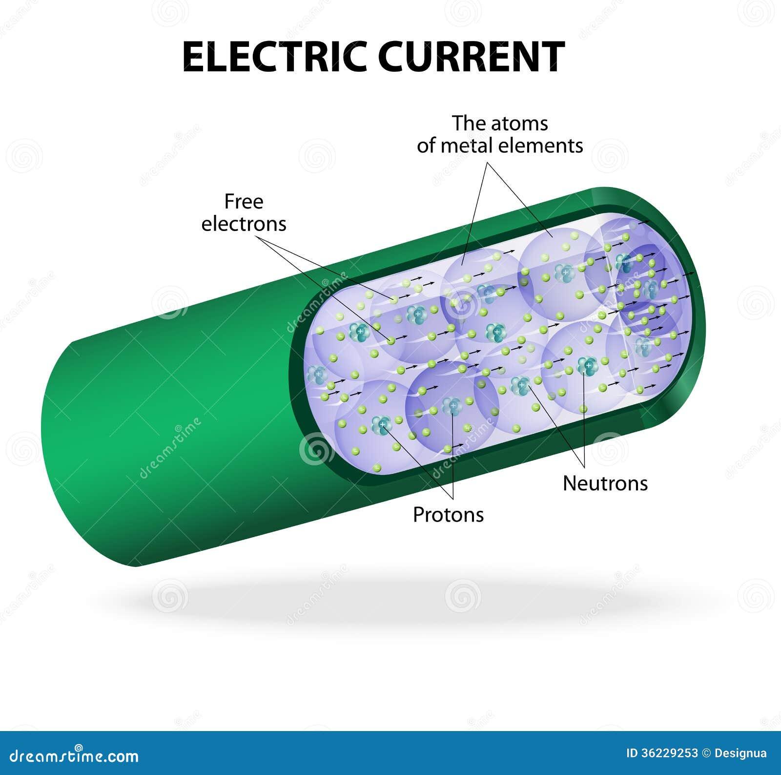 Großartig Elektrisches Pigtail Diagramm Ideen - Der Schaltplan ...