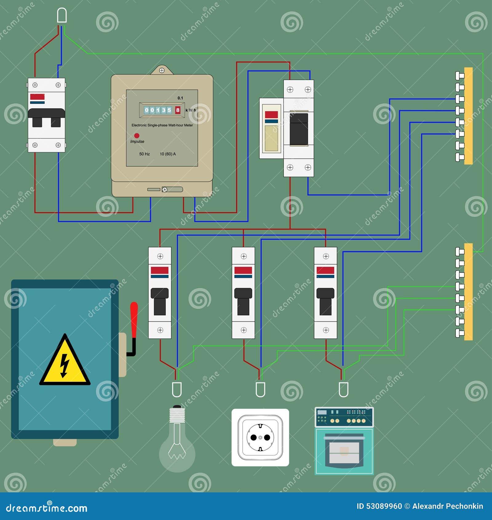 Ungewöhnlich Hersteller Elektrischer Stromkreise Ideen - Die Besten ...