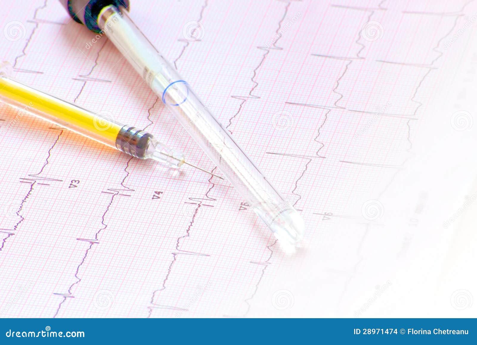 Elektrokardiogram z strzykawką i butelką