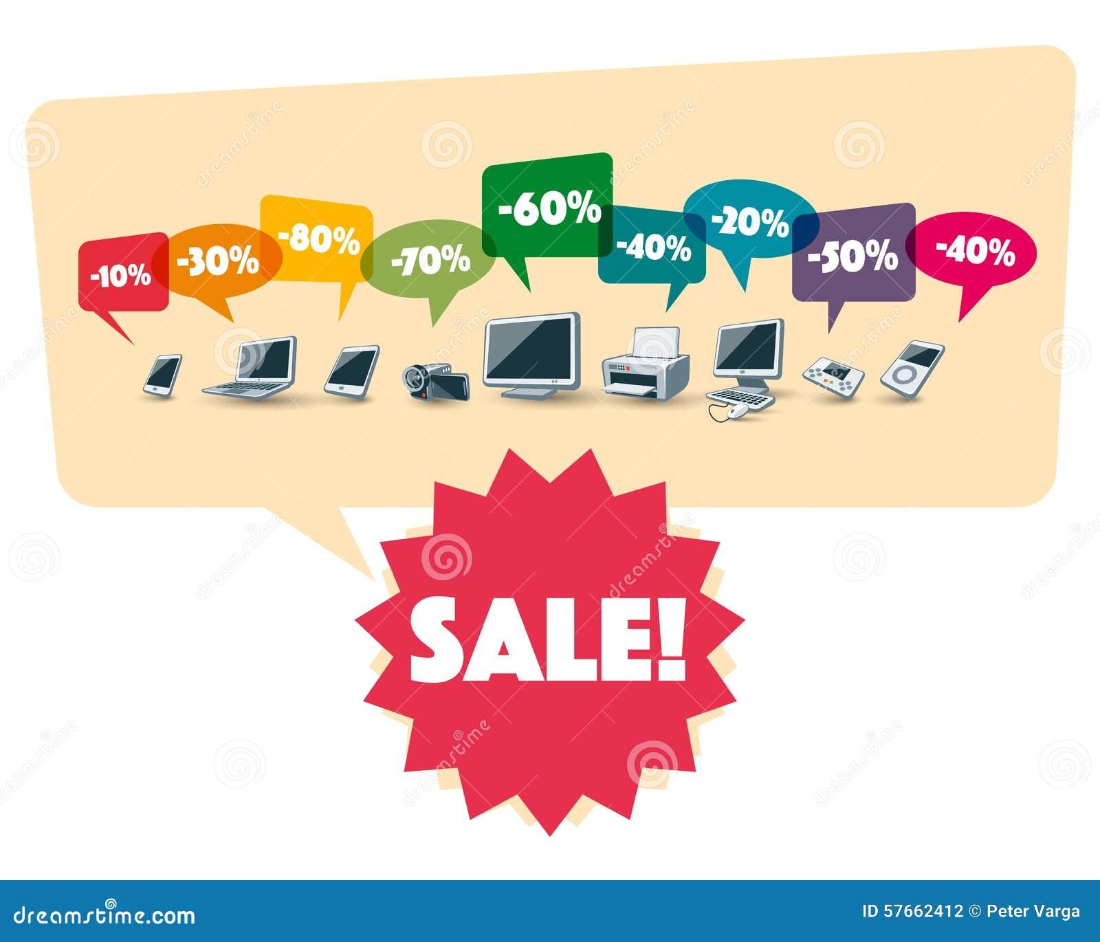 Elektronika Robi zakupy sprzedaż rabat