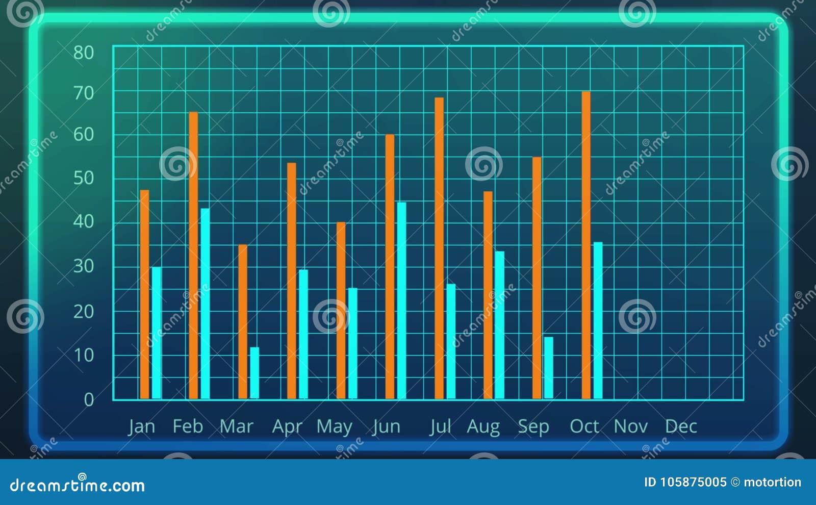 Elektronische grafiek die maandelijkse resultaten in vergelijking met vorig jaargegevens weergeven