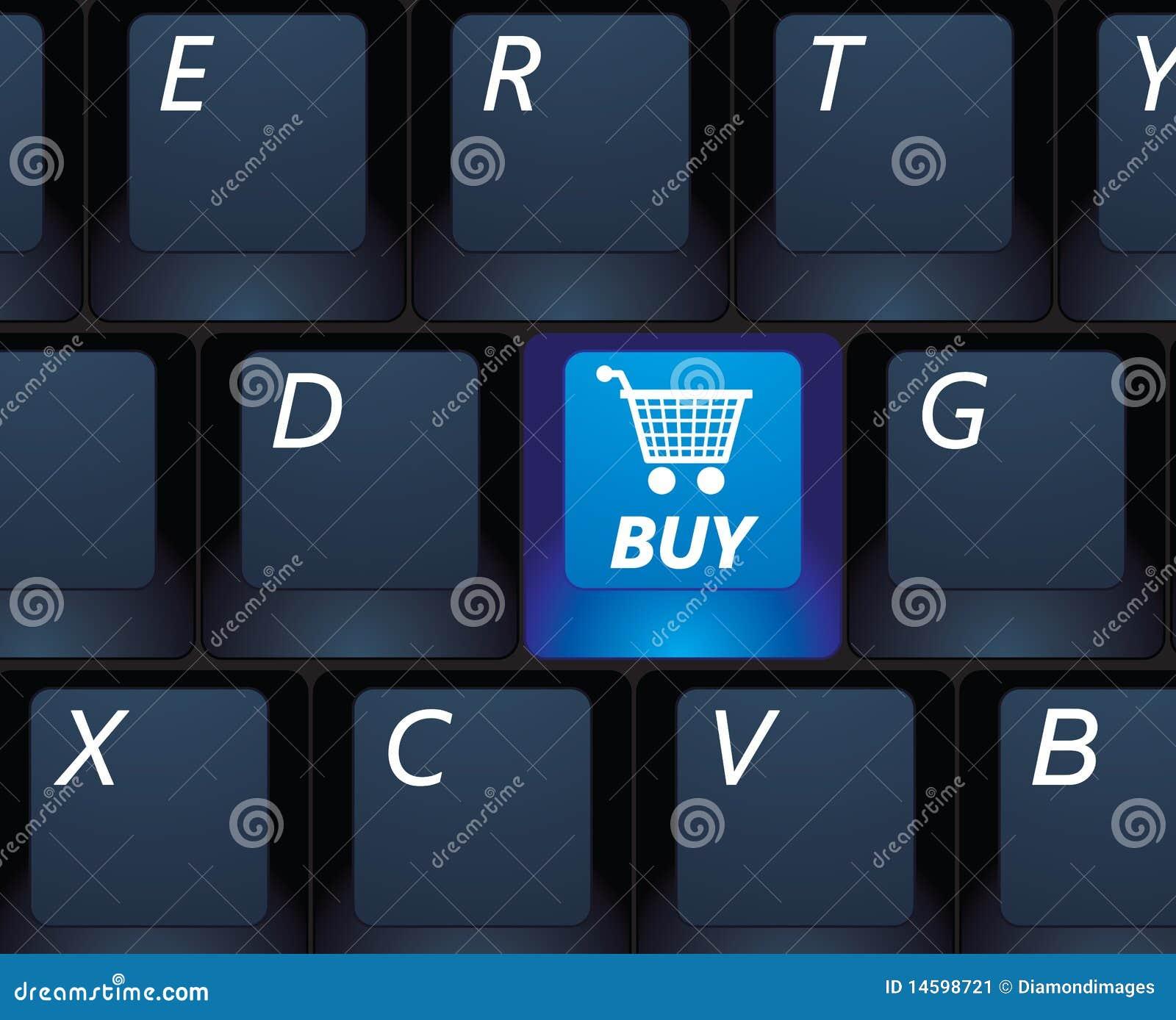 Elektronische handel