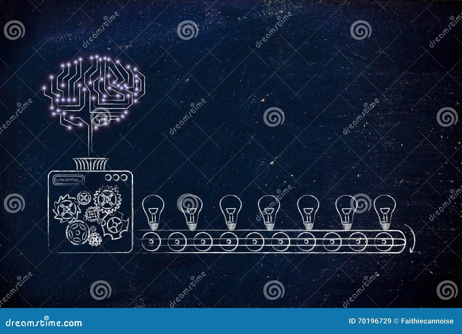 Elektronisk hjärna på en produktionslinje av idéer