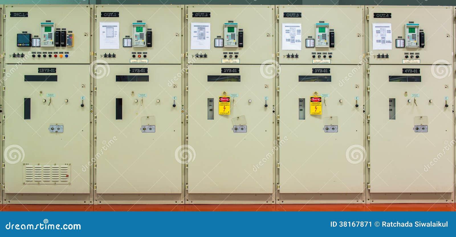 Elektryczny kontroler przy elektrownią