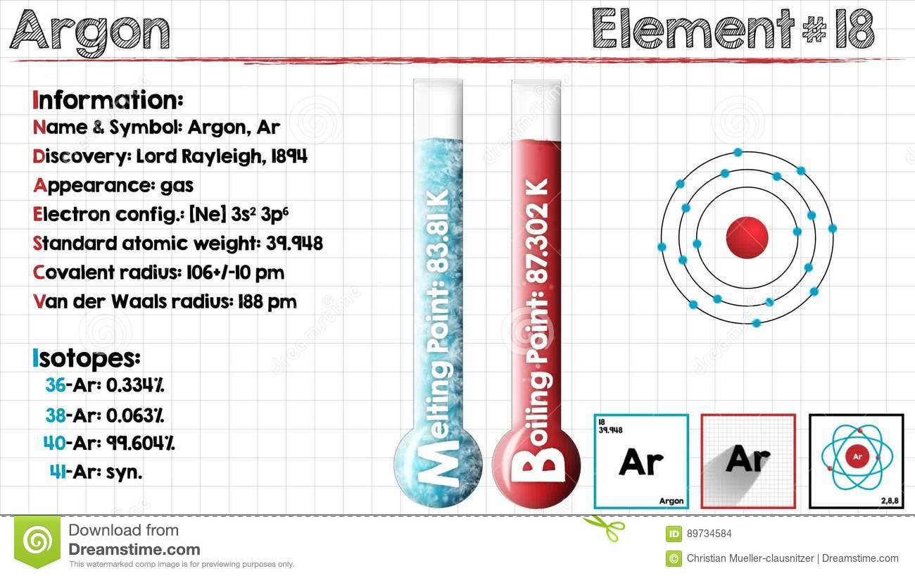 Physical Properties Of Polonium Element