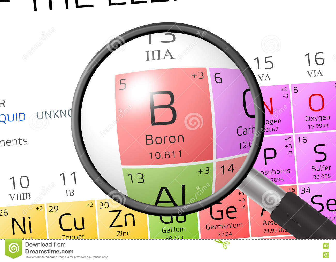 Element of boron with magnifying glass stock illustration download element of boron with magnifying glass stock illustration illustration of liquid elements ccuart Images