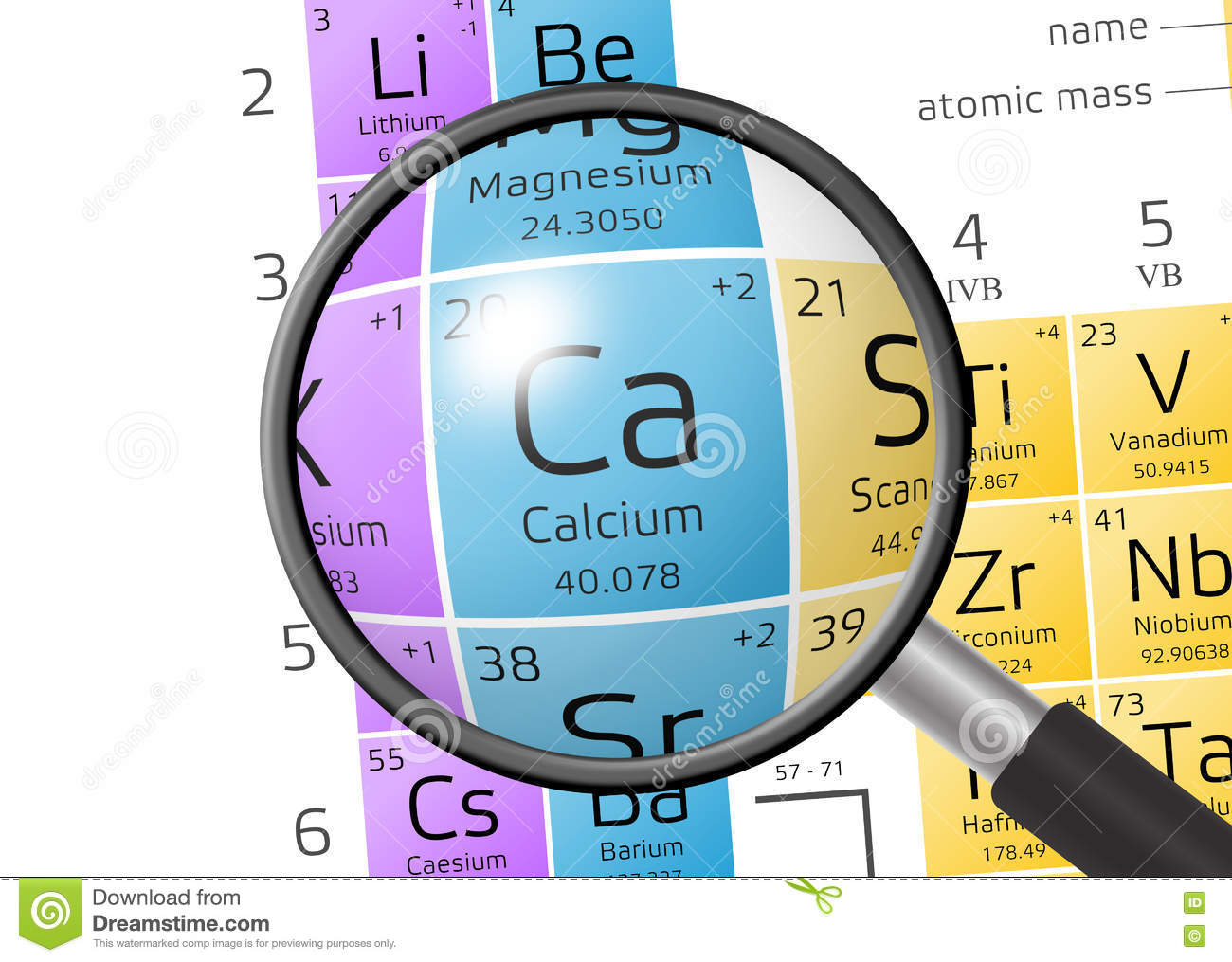 Element of calcium with magnifying glass stock illustration royalty free illustration download element of calcium gamestrikefo Images