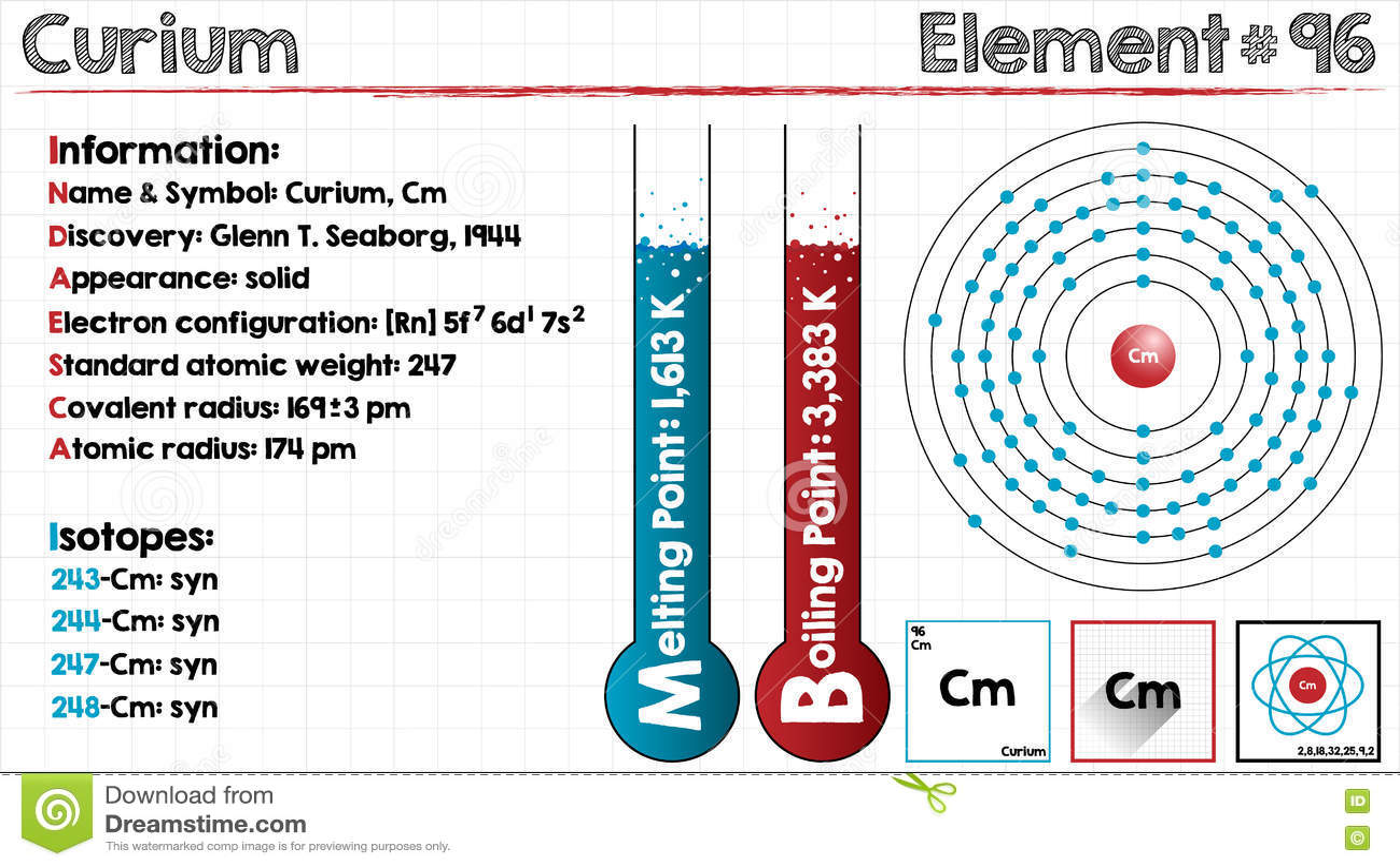 Element Of Curium Stock Vector Illustration Of Atomic 82074393