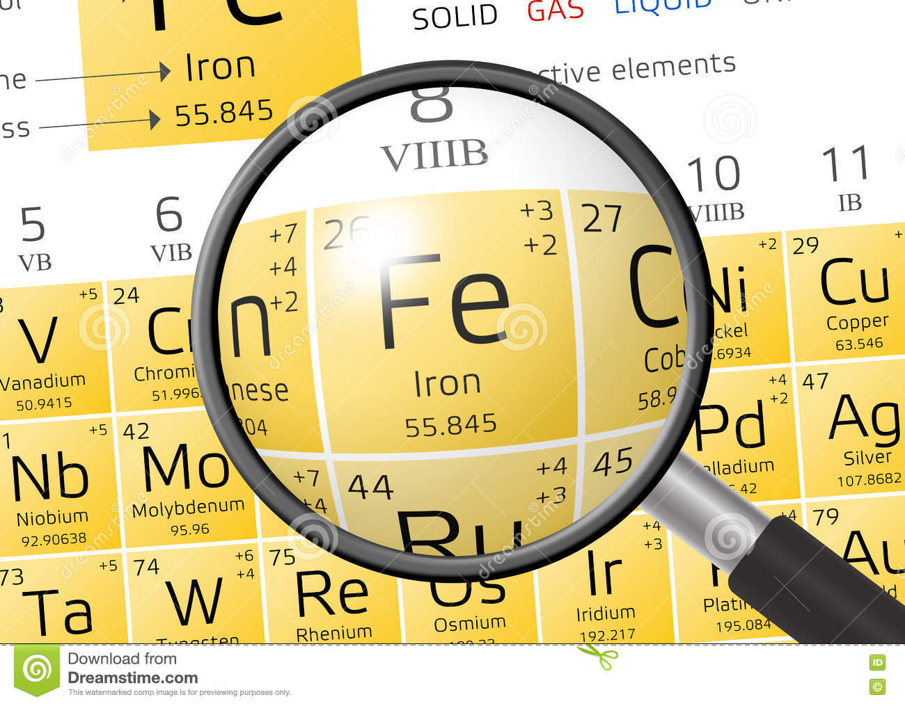 Element of ferrum or iron with magnifying glass stock illustration royalty free illustration download element of ferrum or iron gamestrikefo Choice Image