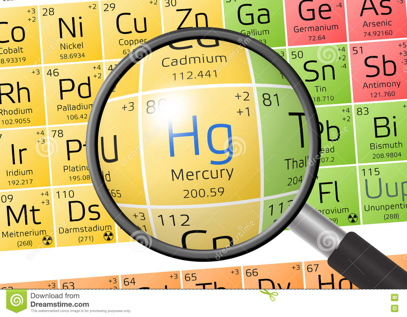 Element of hydragyrum or mercury with magnifying glass stock royalty free illustration gamestrikefo Gallery