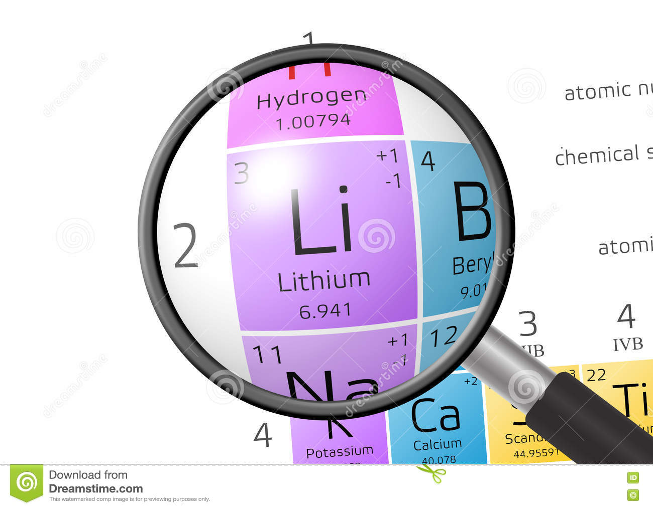 Element of lithium with magnifying glass stock illustration element of lithium with magnifying glass pooptronica Gallery