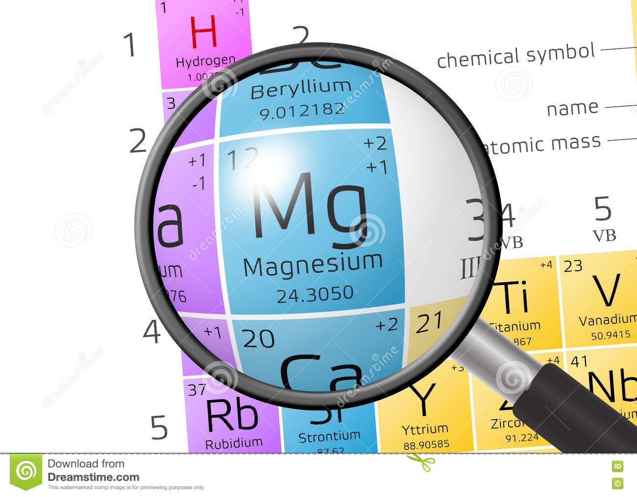 Element of magnesium with magnifying glass stock illustration element of magnesium with magnifying glass ccuart Choice Image