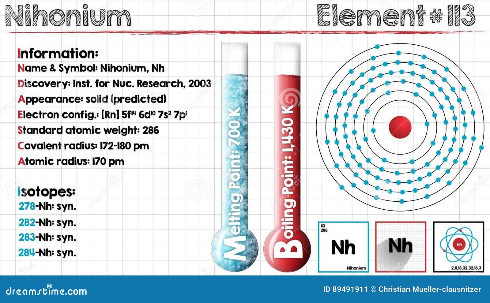 Element of Nihonium stock vide...