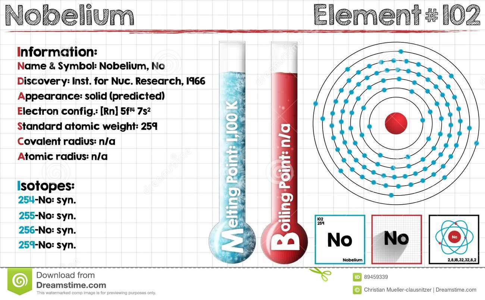 Element of nobelium stock video illustration of atomic 89459339 buycottarizona
