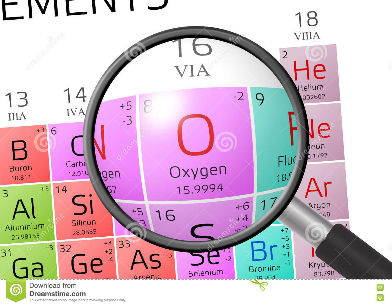 Element of oxygen with magnifying glass stock illustration oxygen from periodic table of the elements with magnifying glass urtaz Images