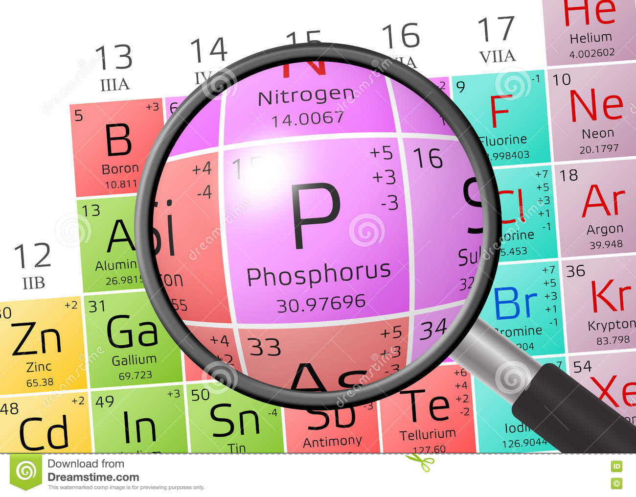 Element of phosphorus with magnifying glass stock illustration element of phosphorus with magnifying glass gamestrikefo Gallery