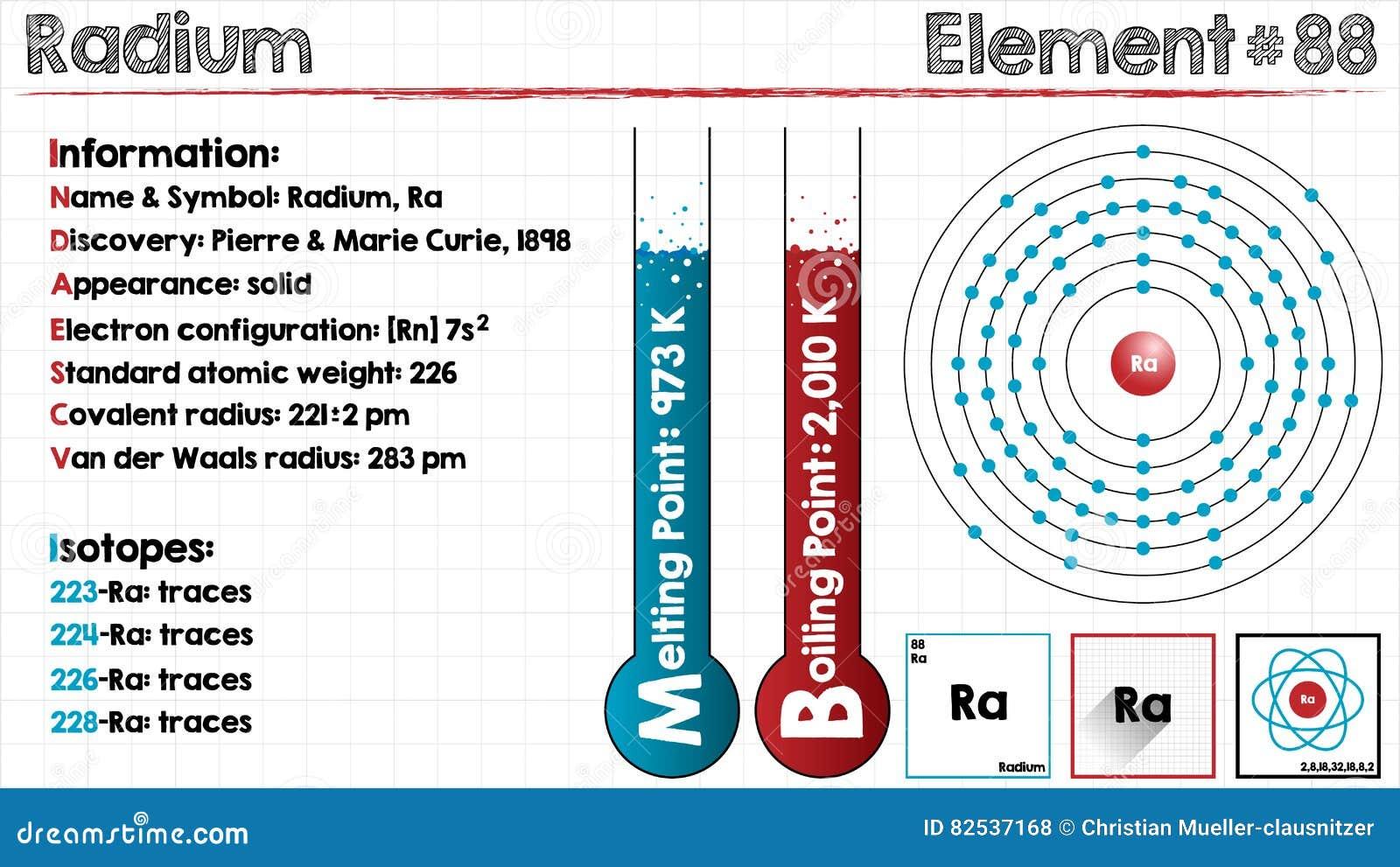 Element of radium stock vector illustration of university 82537168 pooptronica