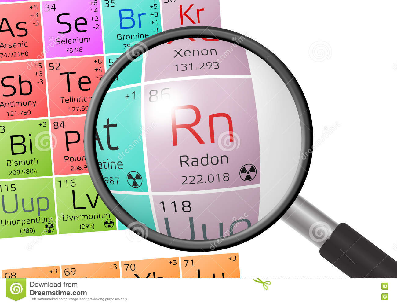 Element of radon with magnifying glass stock illustration element of radon with magnifying glass buycottarizona