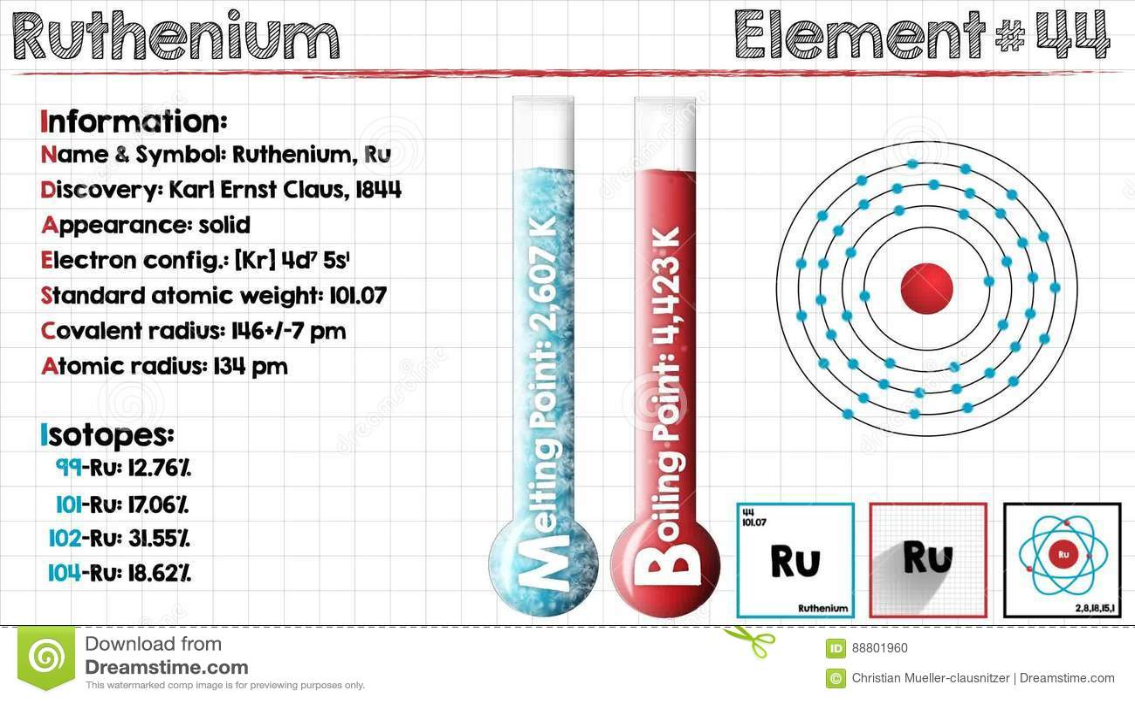 Element Of Ruthenium Stock Footage Illustration Of Atomic 88801960
