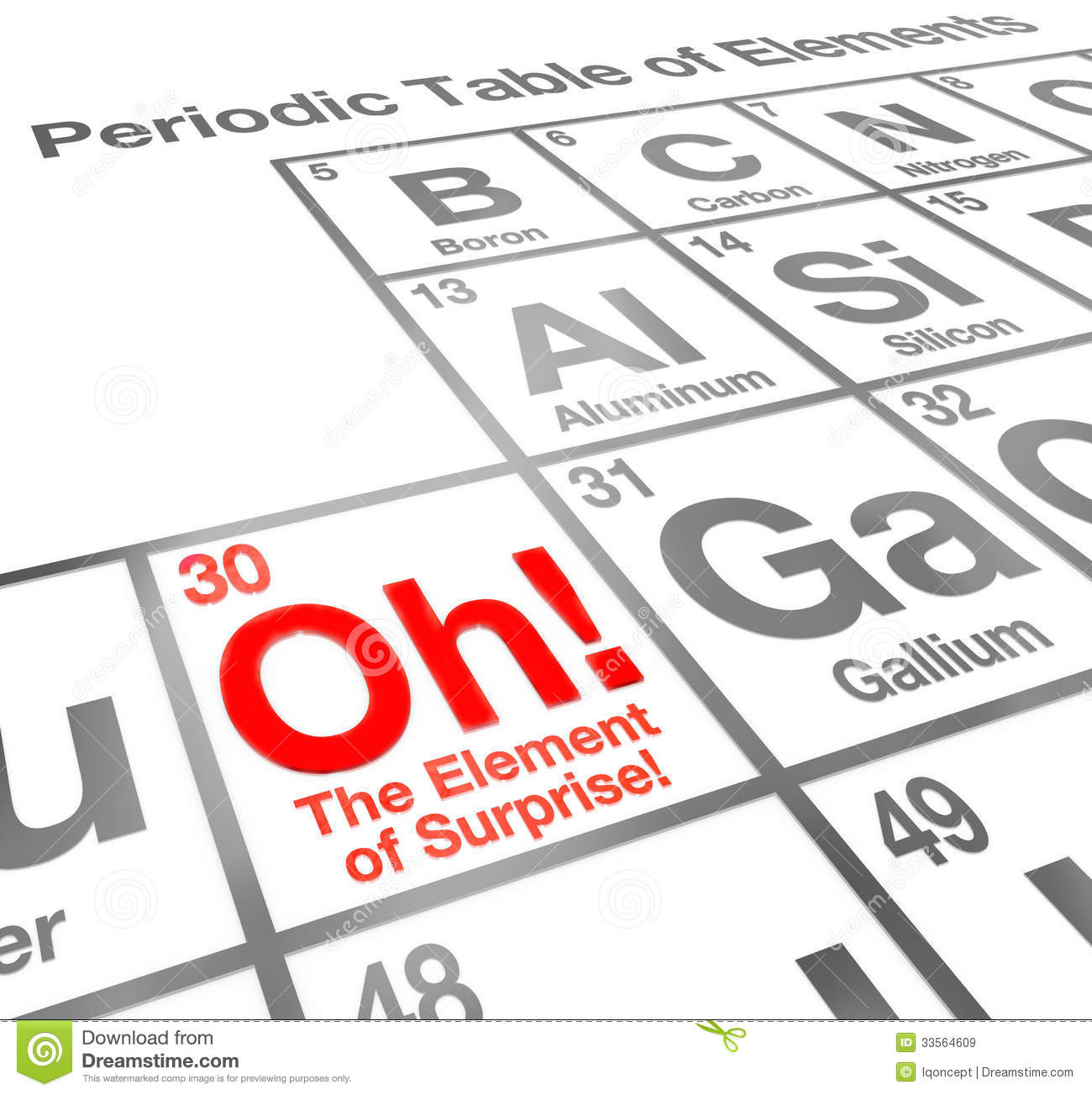 The element of surprise periodic table of elements stock the element of surprise periodic table of elements urtaz Gallery