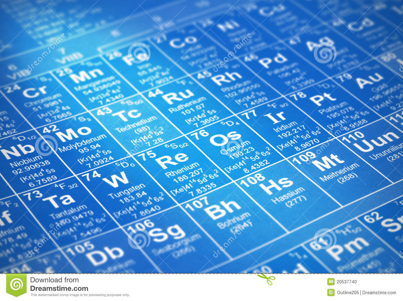 Element Table Stock Photo Image Of Symbol Symbols Applied 20537740
