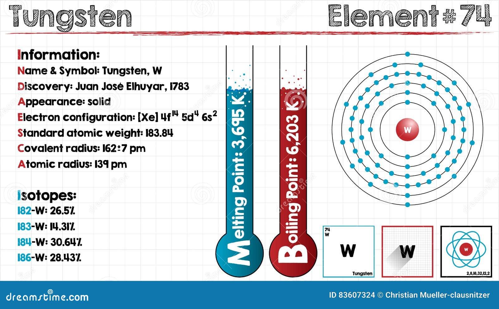 Element Of Tungsten Stock Vector Illustration Of Element 83607324