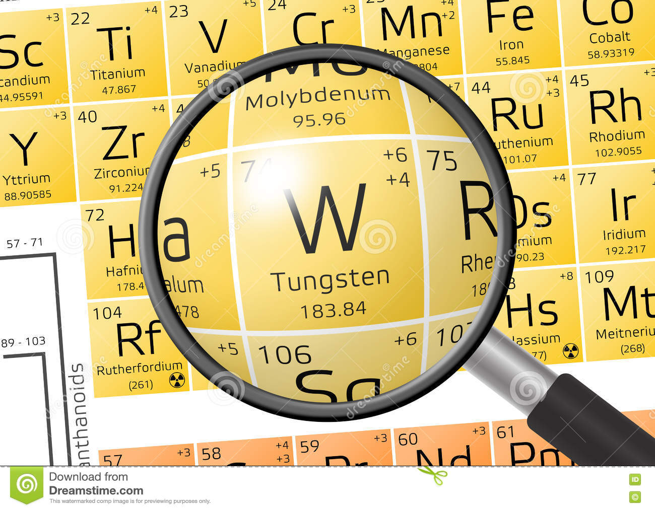 Element of wolfram or tungsten with magnifying glass stock download comp urtaz Image collections