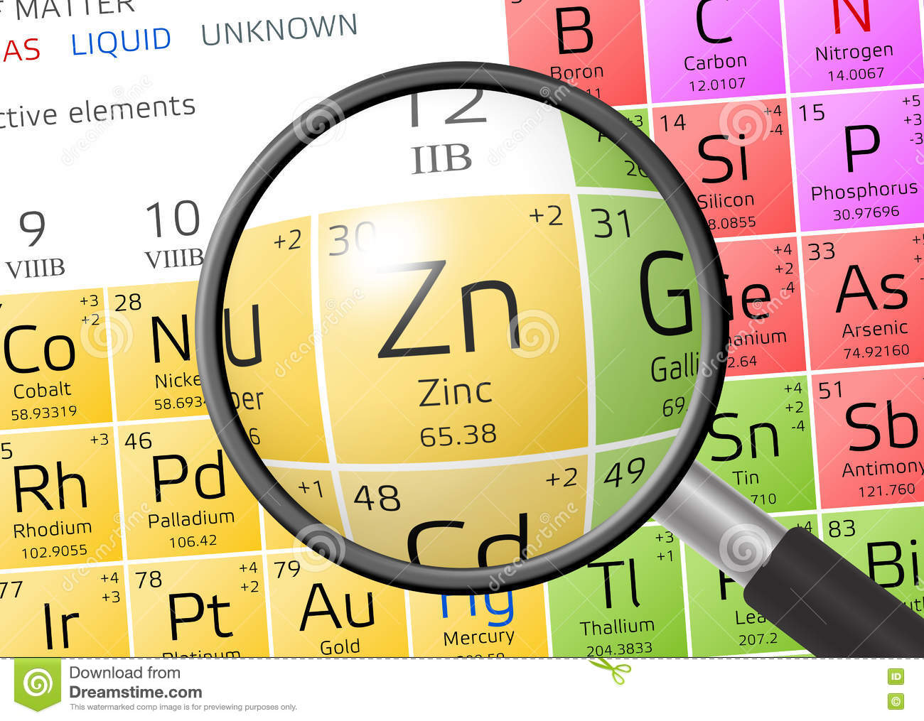 Element Of Zinc With Magnifying Glass Stock Illustration ...