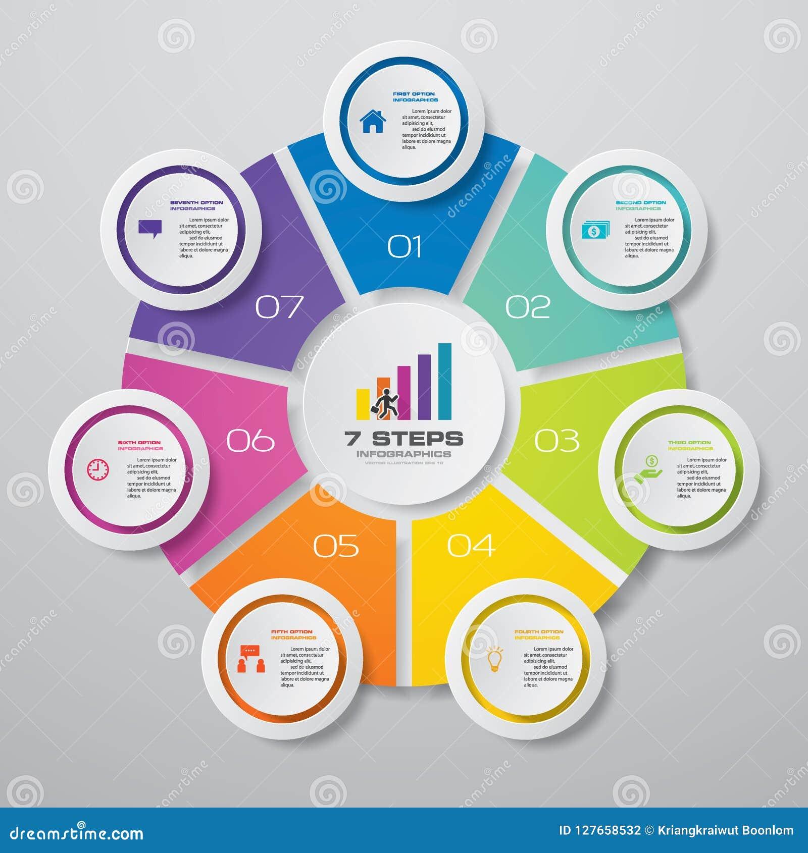 7 elementi di infographics del grafico del ciclo di punti