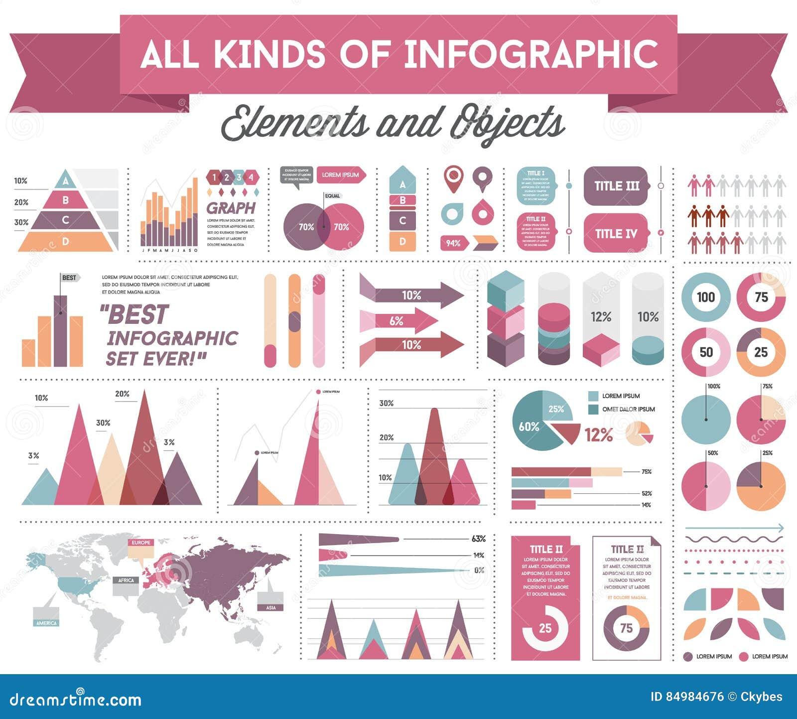 Elementi di Infographics ed insieme enorme degli oggetti grande tutti i tipi di informazioni