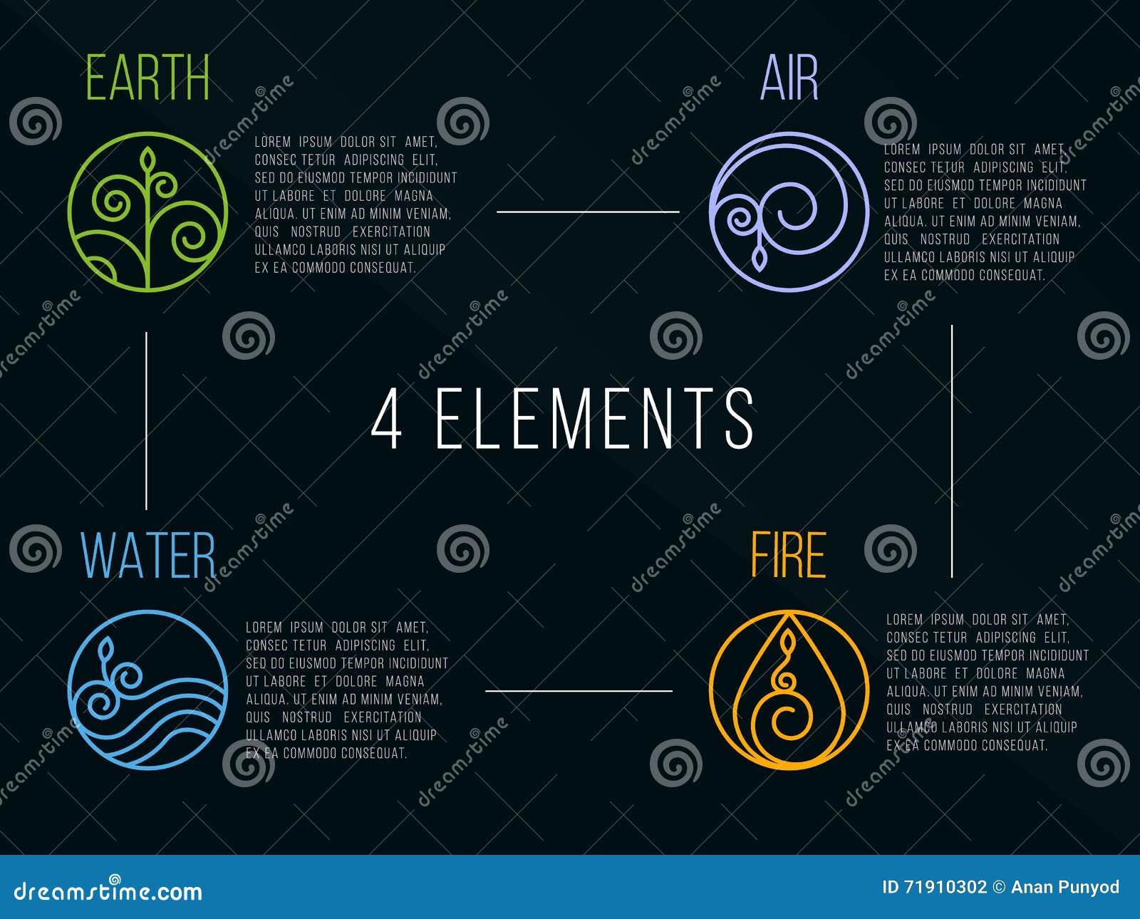 Nett Elektrisches Symbol Der Erde Ideen - Der Schaltplan - greigo.com