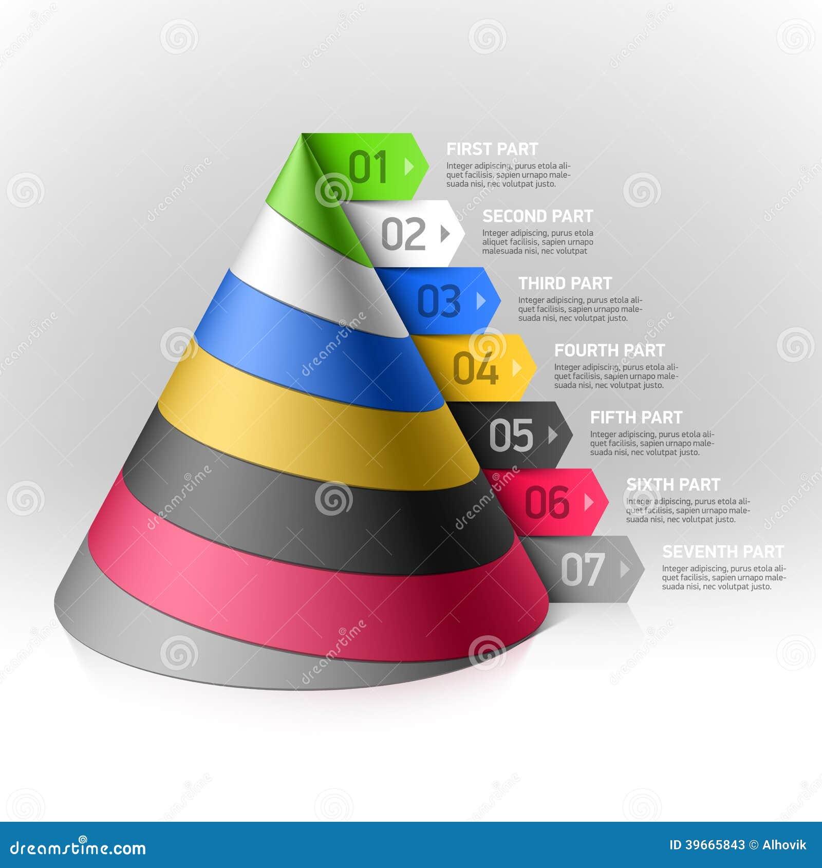 Elemento acodado del diseño del cono