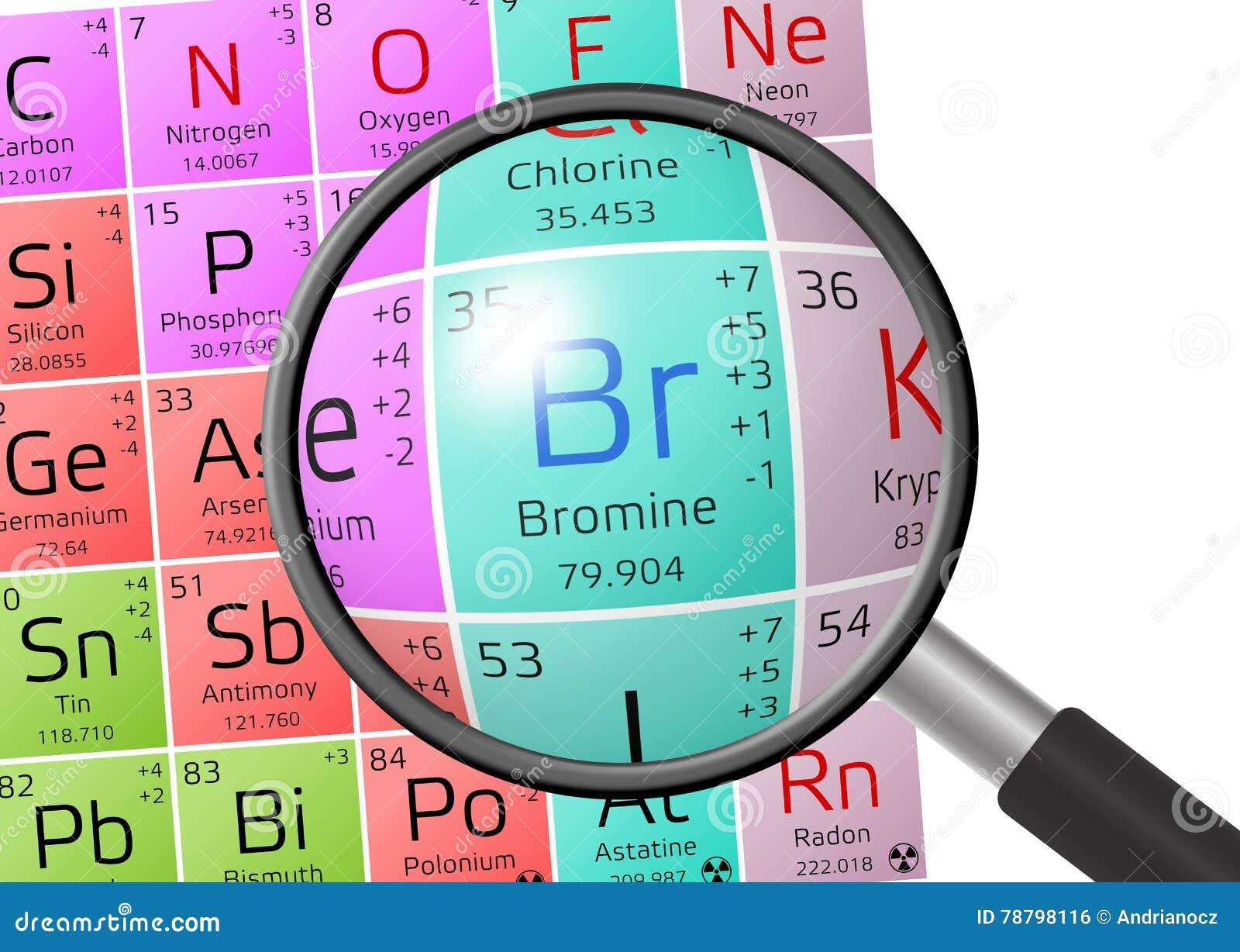Bromo en la tabla peridica de los elementos imagen de archivo elemento del bromo con la lupa imagen de archivo libre de regalas urtaz Images