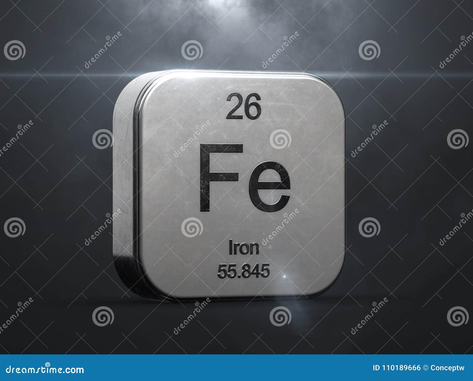 Elemento del hierro de la tabla peridica stock de ilustracin download elemento del hierro de la tabla peridica stock de ilustracin ilustracin de agradable urtaz Choice Image