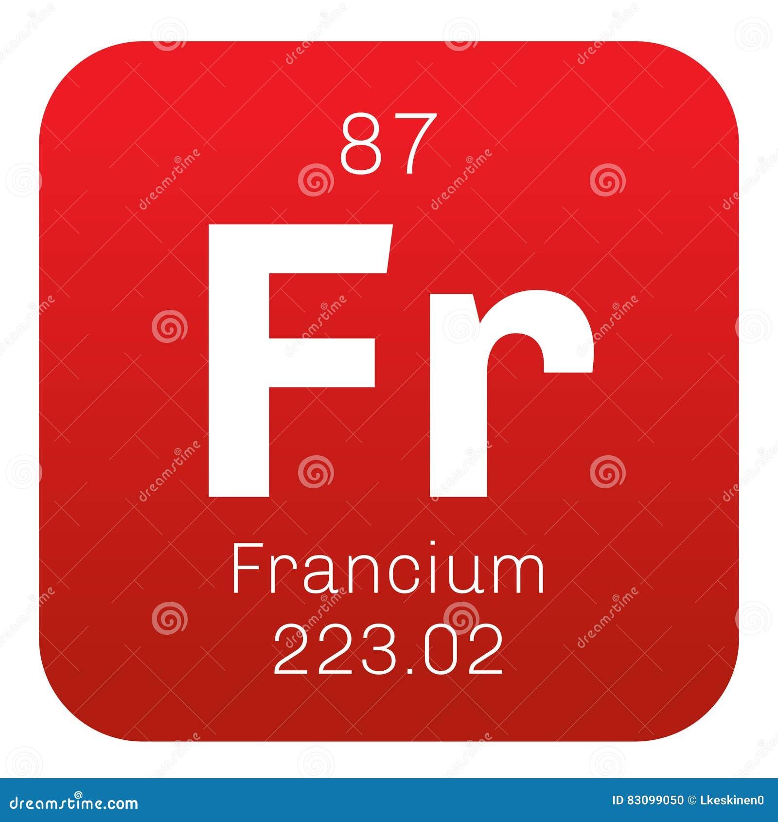 Elemento qumico del francio ilustracin del vector ilustracin de elemento qumico del francio urtaz Gallery