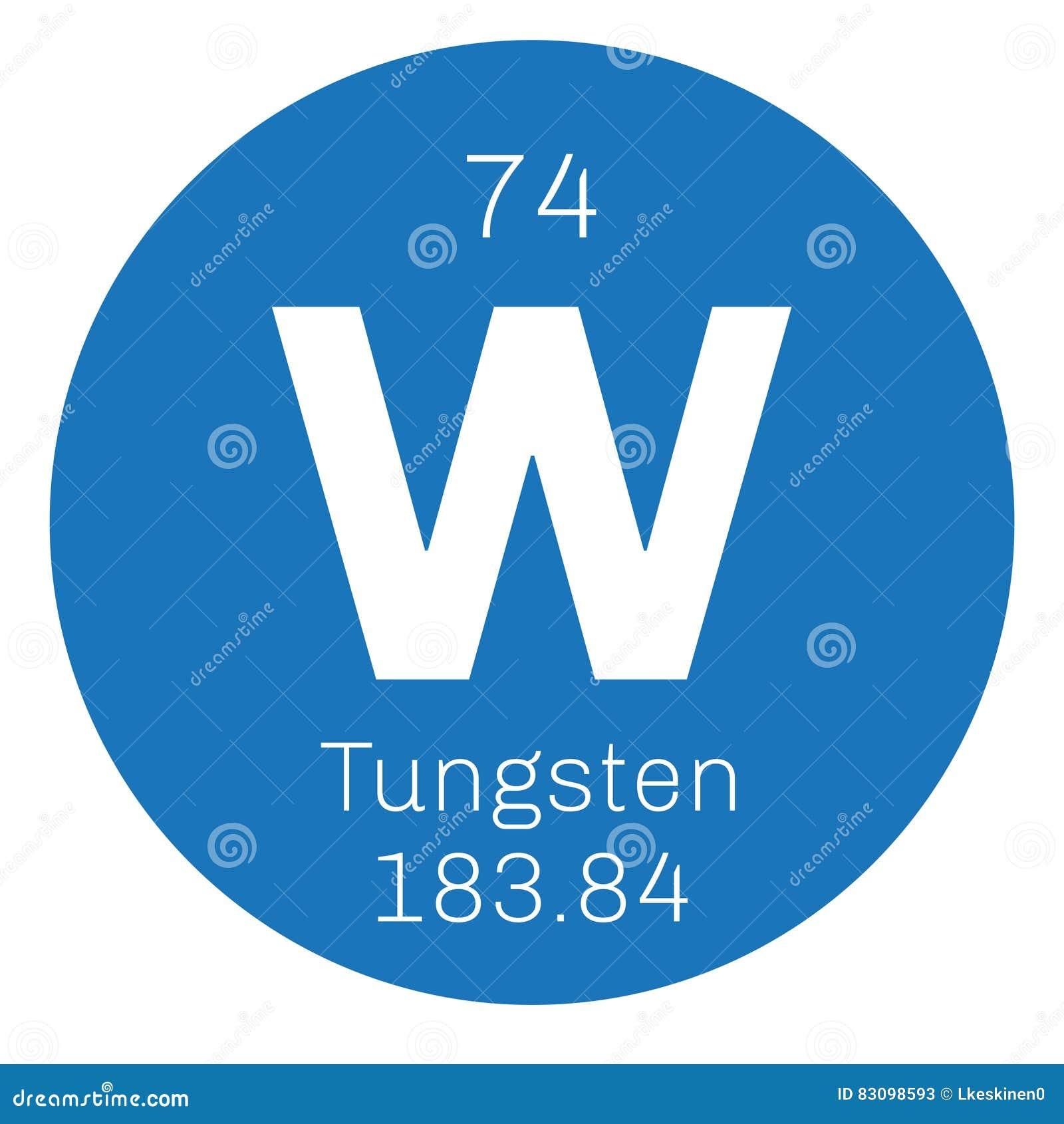 Elemento químico do tungstênio