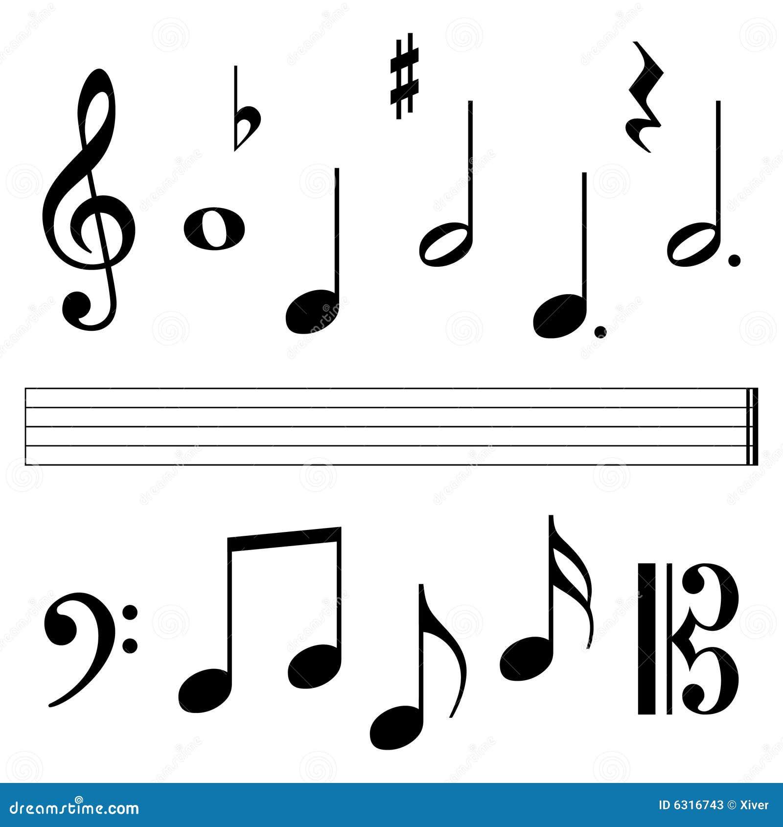 Elementos da notação de música
