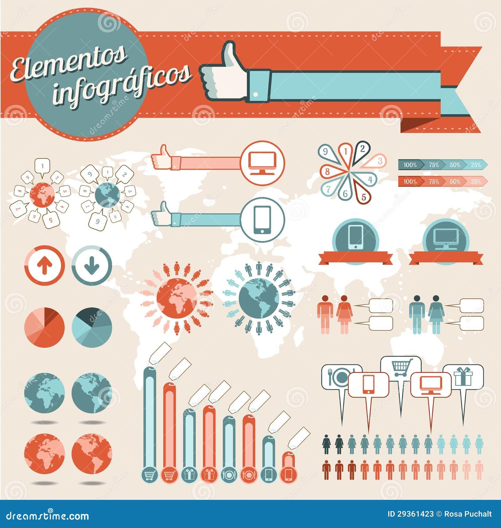 Elementos de los gráficos del Info