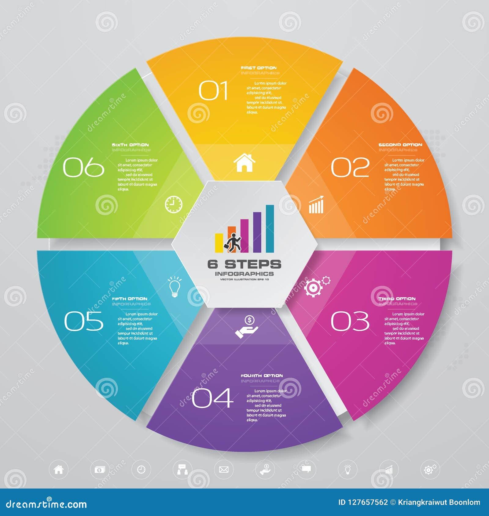 6 elementos del infographics de la carta del ciclo de los pasos
