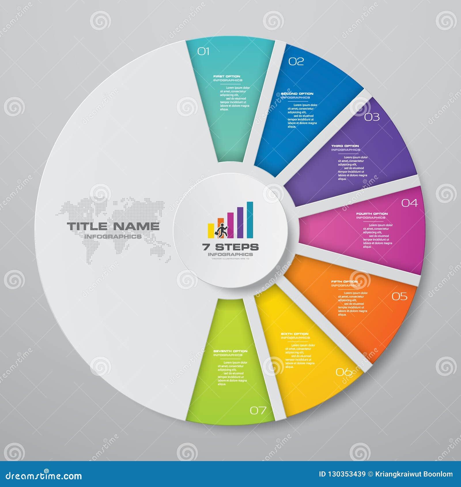 7 elementos del infographics de la carta del ciclo de los pasos