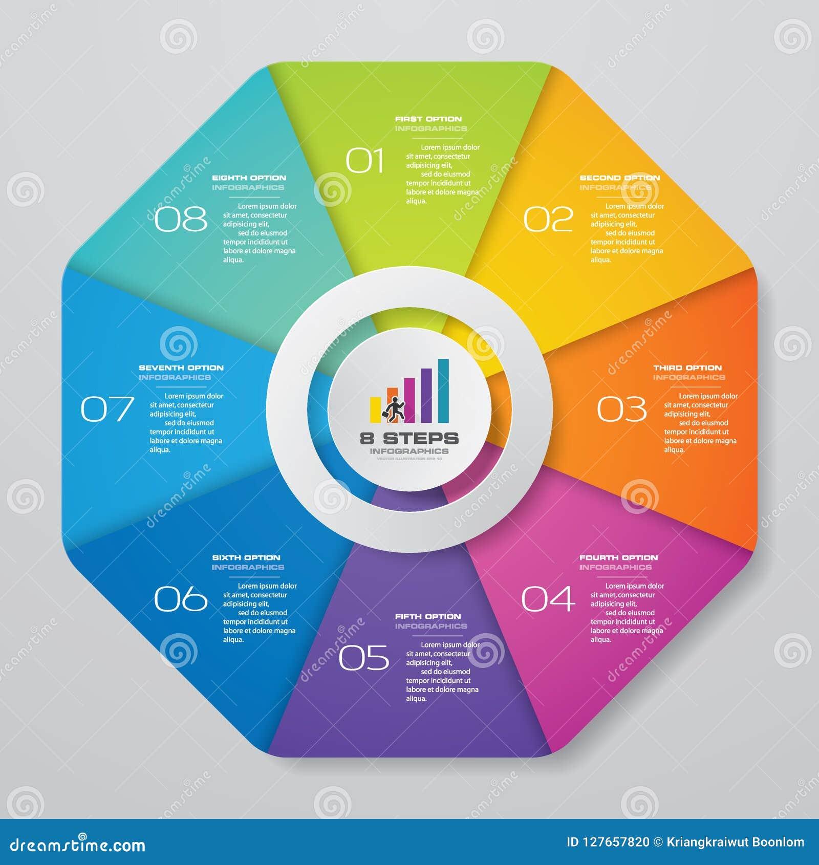 Elementos del infographics de la carta del ciclo de los pasos del extracto 8