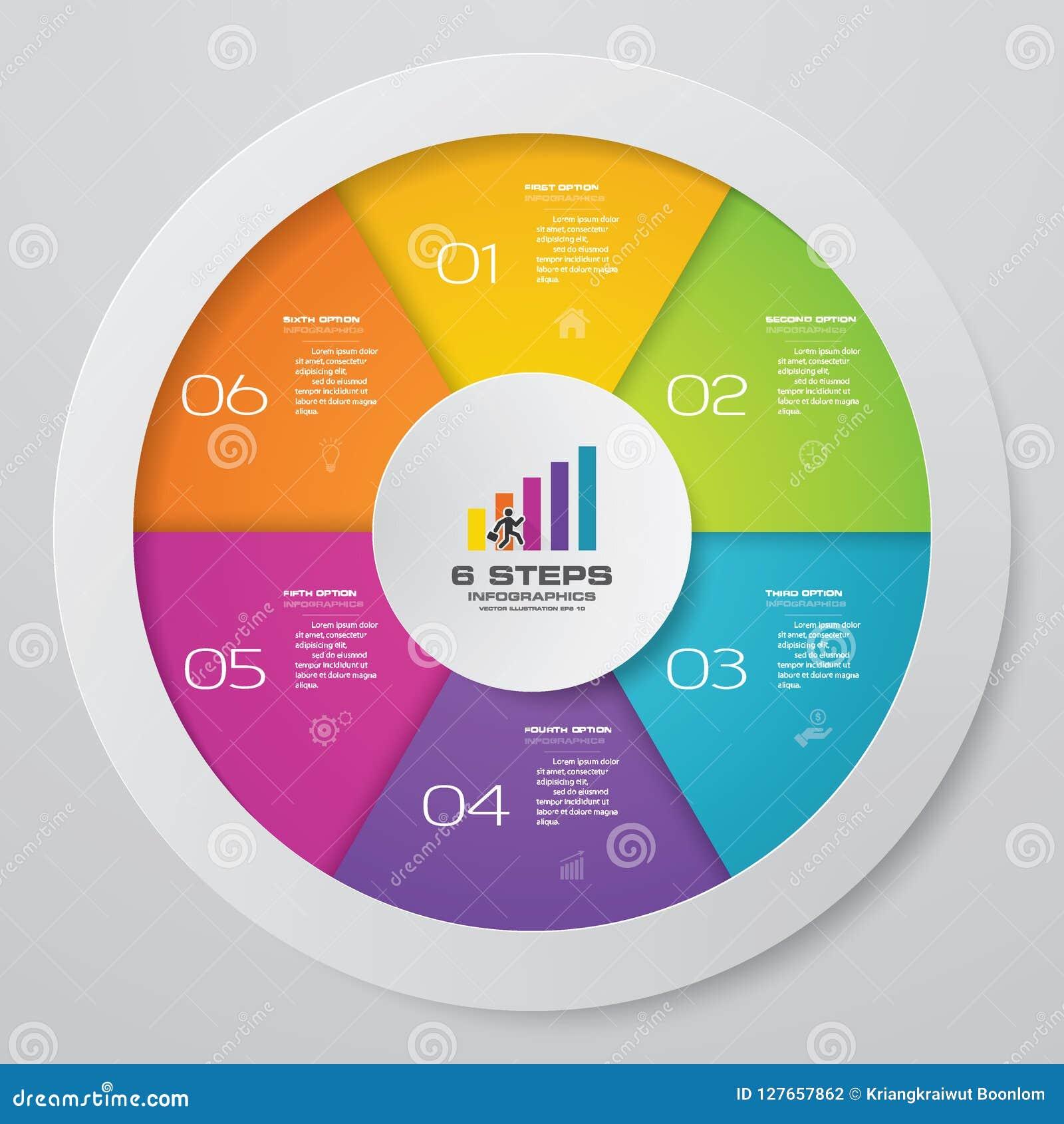 6 elementos do infographics da carta do ciclo das etapas
